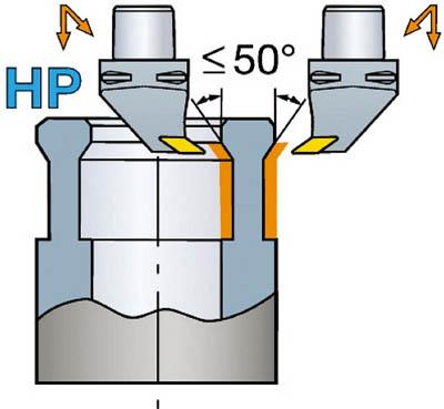 サンドビック センサクホルダHP C8-SVUBR-55080-16HP [A071727]