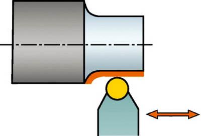 サンドビック T-Max 外径用ネガ・バイト セラミック CRDNN 3232P 19-ID [A071727]