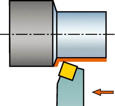 サンドビック T-Max セラミックチップ用シャンクバイト CSRNL3232P19-IC [A071727]