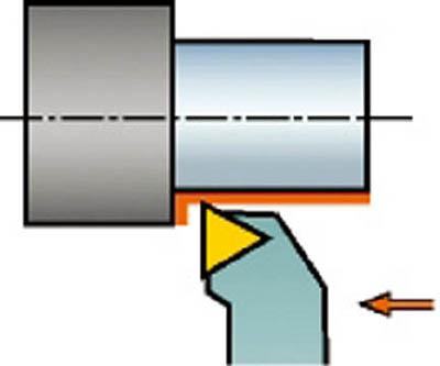 サンドビック T-Max セラミックチップ用シャンクバイト CTGNL 3232P 22-4 [A071727]