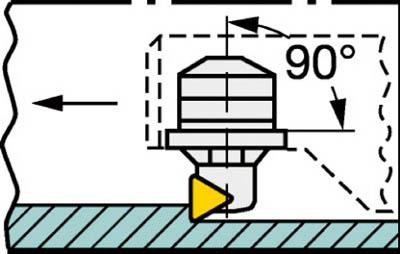 【★エントリーでP10倍!★】サンドビック T-Max U ファインボーリングユニット L148C-12-0902 [A071727]