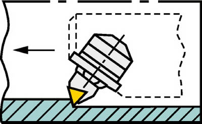 サンドビック 【個人宅不可】 T-Max U ファインボーリングユニット L148C-31-06T1 [A071727]