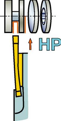 【★店内最大P5倍!★】サンドビック QSホールディングシステム コロカット3用突切り・溝入れバイト QS-LF123U06-1010BHP [A071727]