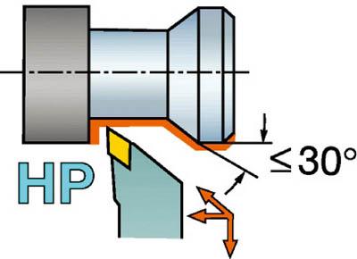 サンドビック QSホールディングシステム コロターン107用HPバイト QS-SDJCR1012E07HP [A071727]