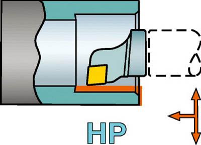 サンドビック コロターンSL T-Max P用HPカッティングヘッド SL-PCLNR-32-12HP [A071727]
