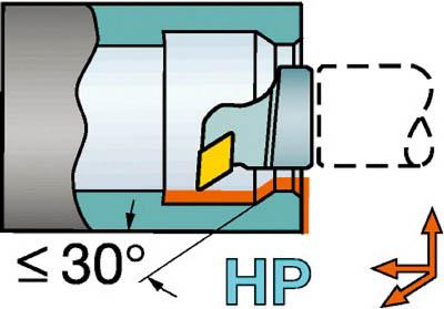 サンドビック コロターンSL T-Max P用HPカッティングヘッド SL-PDUNR-25-11HP-G [A071727]