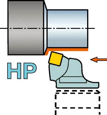 サンドビック コロターンSL T-Max P用HPカッティングヘッド SL-PSRNR-40-12HP [A071727]