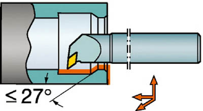 サンドビック T-Max P ネガチップ用ボーリングバイト A32T-PDUNR 11 [A071727]