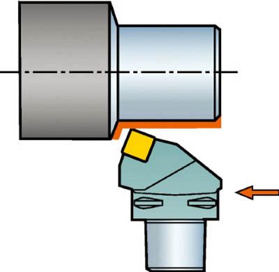 サンドビック コロマントキャプト コロターンRC用カッティングヘッド C3-DSRNR-19048-12 [A071727]