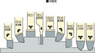 三和製作所 ハイス付刃バイト 38mm 519-11 [A071727]