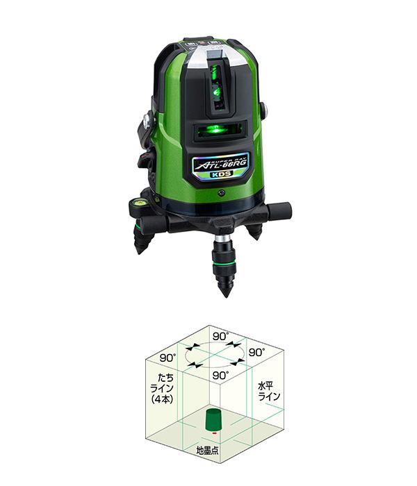 ムラテックKDS ATL-66RGRSA グリーンレーザー墨出器 受光器・三脚付