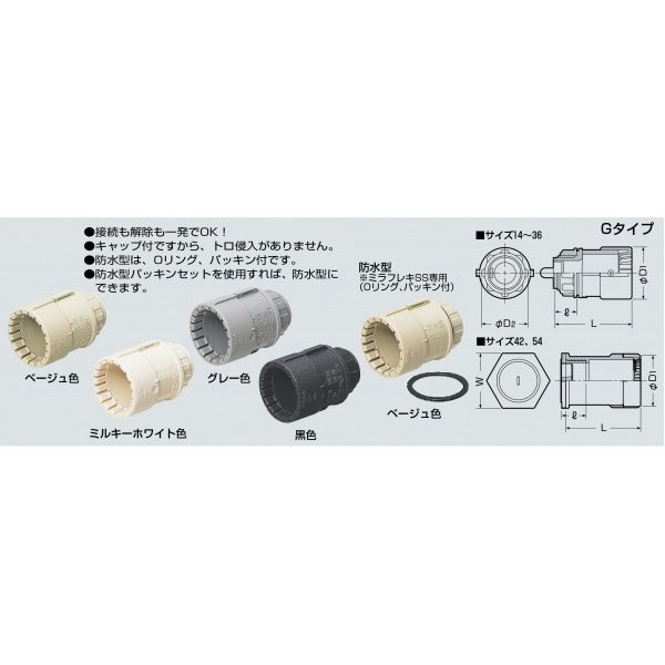 未来工業 5☆大好評 コネクタG3 4 コネクタ ※アウトレット品 MFSK-16GP G3 10個入り PF管用