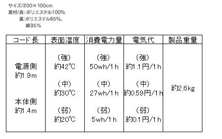 ホットパーソナルマットワイド NA-391PMW     ホットカーペット ホットマット 敷きパッド ベッド パーソナル暖房 電気 家電 ダニ退治 洗濯 可能 ウォッシャブル 洗える 日本製 節電 丸洗い 持ち運び 収納 コンパクト 省エネ エコ あったか SB-HP901