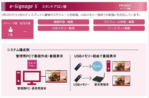 【送料無料】(沖縄・離島を除く)SHARP PN-SS21 【液晶モニタ・液晶ディスプレイ】
