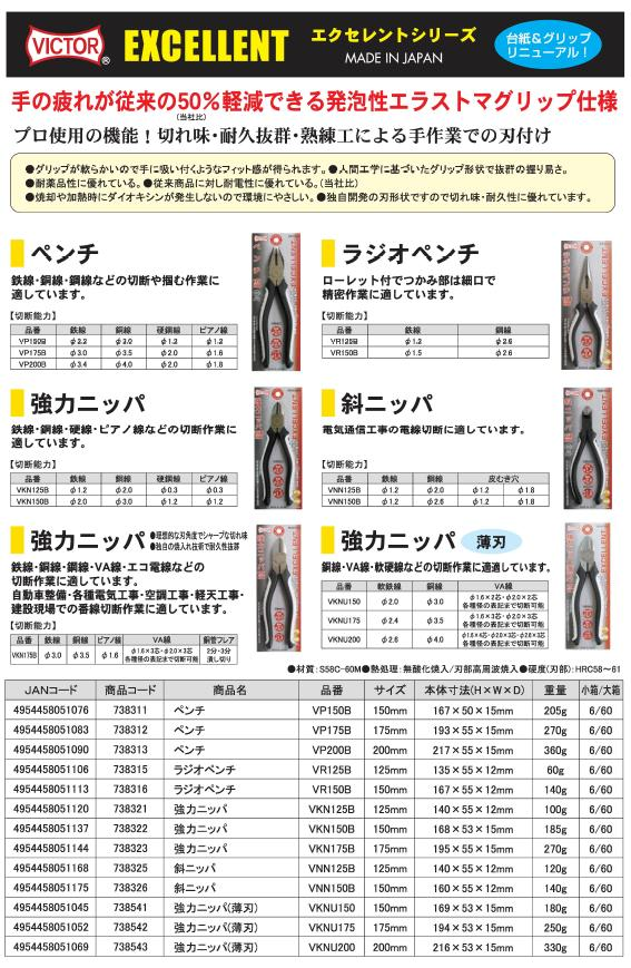 ホワイト&ブラック ビクター EX強力ニッパー 日本製 (プロ向け) (業務用10個セット) VKN150B 150mm