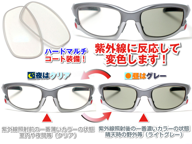 70fafc77e87 Oakley Split jacket wind jacket for custom replacement lens clear dimmable   clear-light gray  ( equipped with treated   CR material!