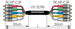 5VS20-3CFB-RCAP カナレ コンポーネントケーブル