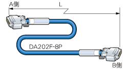 8DAC03-Y カナレ デジタルオーディオマルチケーブル YAMAHA