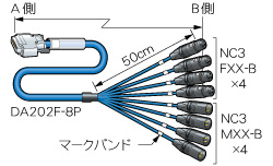 8DACS30-DB12 カナレ デジタルオーディオマルチケーブル Digidesign(Pro Tools)