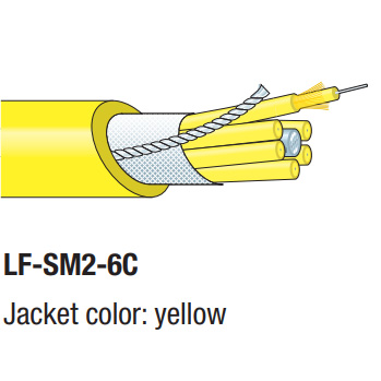 【エントリーでポイント5倍!】LF-SM2-6C 100m カナレ SMコード集合型光ファイバケーブル