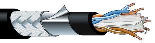 RJC6-4P-SFM 200m カナレ 移動用LANケーブル