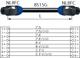SC03-8NL カナレ 8心スピーカケーブル
