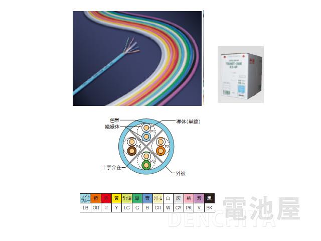 TSUNET-1000E AWG24-4P 通信興業 TSUKO 300m LANケーブル CAT6 UTP カテゴリー6 R<赤:TSUNET1000EAWG244P-R> | パソコン インターネット オンライン ゲーム ネットワーク IPカメラ 延長