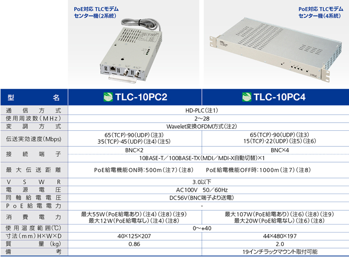 TLC-10PC4 サン電子 PoE対応 TLCモデムセンター機 4系統