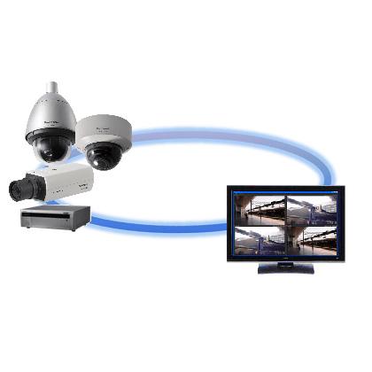 WV-ASE203W パナソニック アイプロ 映像監視ソフトウェア(レコーダー台数追加)【電池屋の日対象】