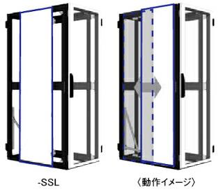 日東工業AH-SSL-D11H20側板スライドタイプ(左側面)D=1100 H2000mm適用機種 AHS、AHST、AHSH シリーズ