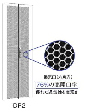 日東工業FS-DP22200ドア組替仕様両開きドア換気口窓タイプH=2200mm適用機種FS、FSR、FSA、FSC、FSL、FSSシリーズ