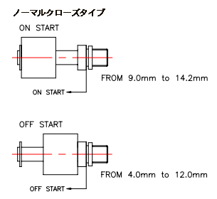 Float switch (open / closing)