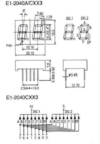 7部分LED/2个安排E1-2040CHY3 E1-2040CHG3