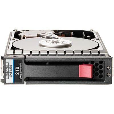 日本HP MSA 8TB 12G SAS 7.2krpm 3.5型 DP Midline 512e ディスクドライブ M0S90A【納期目安:追って連絡】