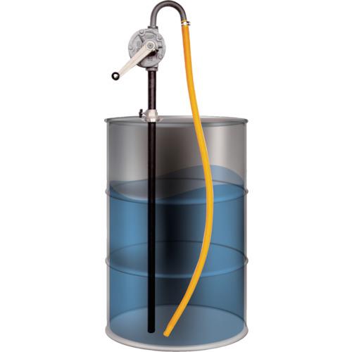 トラスコ中山 アクアシステム 手廻しドラムポンプ 灯油 軽油 オイル(500cP以下対応) HR2B