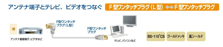 2m 2.5CFBアンテナケーブル (F形プラグ (L形) −F形プラグ) CA-211/アンテナ端子とテレビやビデオをつなぐ/ELPA