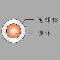 エコケーブル 600V EM-IE 3.5SQ 白 300m巻 ポリエチレン絶縁電線 より線 ☆フジクラダイヤケーブル☆