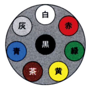 富士電線 VCTF 2SQx8C(芯) 100m巻 丸形(丸型) ビニールキャブタイヤコード ☆領収書可能☆