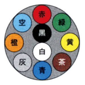 富士電線 VCTF 0.5SQx10C(芯) 100m巻 丸形(丸型) ビニールキャブタイヤコード ☆領収書可能☆