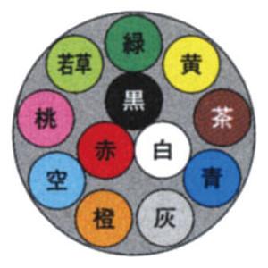 富士電線 VCTF 0.5SQx12C(芯) 100m巻 丸形(丸型) ビニールキャブタイヤコード ☆領収書可能☆