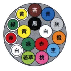 富士電線 VCTF 1.25SQx16C(芯) 100m巻 丸形(丸型) ビニールキャブタイヤコード ☆領収書可能☆