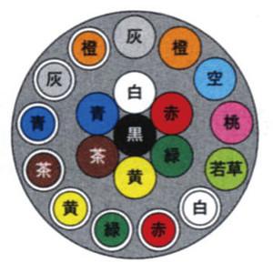 富士電線 VCTF 0.3SQx20C(芯) 100m巻 丸形(丸型) ビニールキャブタイヤコード ☆領収書可能☆