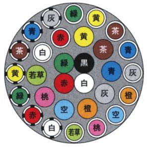 富士電線 VCTF 2SQx30C(芯) 100m巻 丸形(丸型) ビニールキャブタイヤコード ☆領収書可能☆