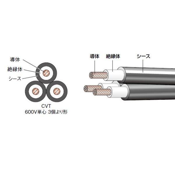 ☆新品☆CVT100SQx3C ケーブル(電線) ☆50m巻☆領収書可能