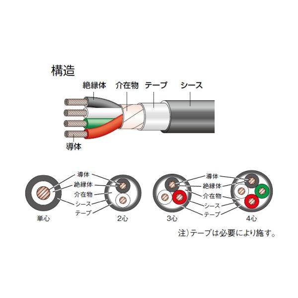 ☆新品☆600V CV 60SQx3C ケーブル(電線)15m巻☆領収書可能