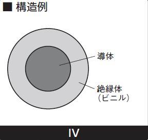 昭和電線 アース線 屋内用ビニル絶縁電線 IV1.6シロ*300m