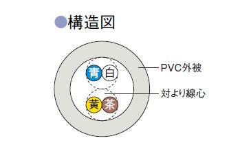 倉茂電工 電子ボタン電話用屋内ケーブル KEK0.65*2P*200m