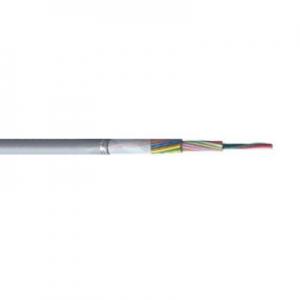 テイコク ビニルキャブタイヤ丸型コード 8心 0.75㎟ 100m巻 灰色 VCTF0.75SQ*8Cハイ*100m