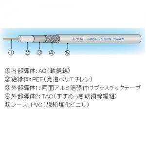 関西通信電線 衛星放送受信対応同軸ケーブル S-7C-FB×100m巻き 薄灰 S-7C-FBウスハイ×100m
