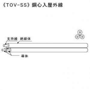 KHD 鋼心入屋外線 1.4×1.2×1P 200m巻 灰 TOV-SS1.4×1.2×1P×200mハイ